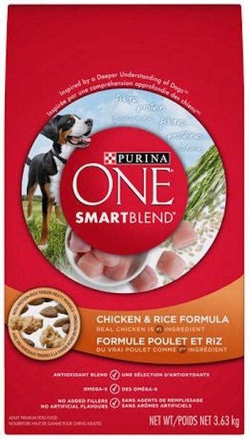 Top 8 Worst Canadian Dry Dog Food Brands For 2016 - The