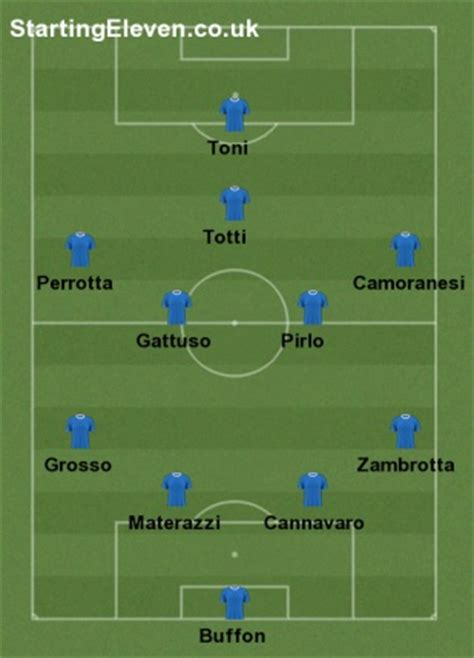 Italy 2006 World Cup final - 63638 - User formation